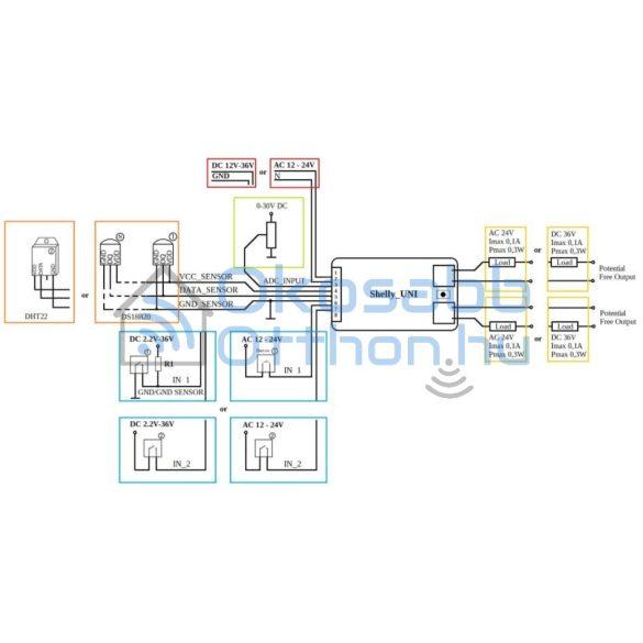 Shelly Uni szenzor és kapcsoló bemeneti modul