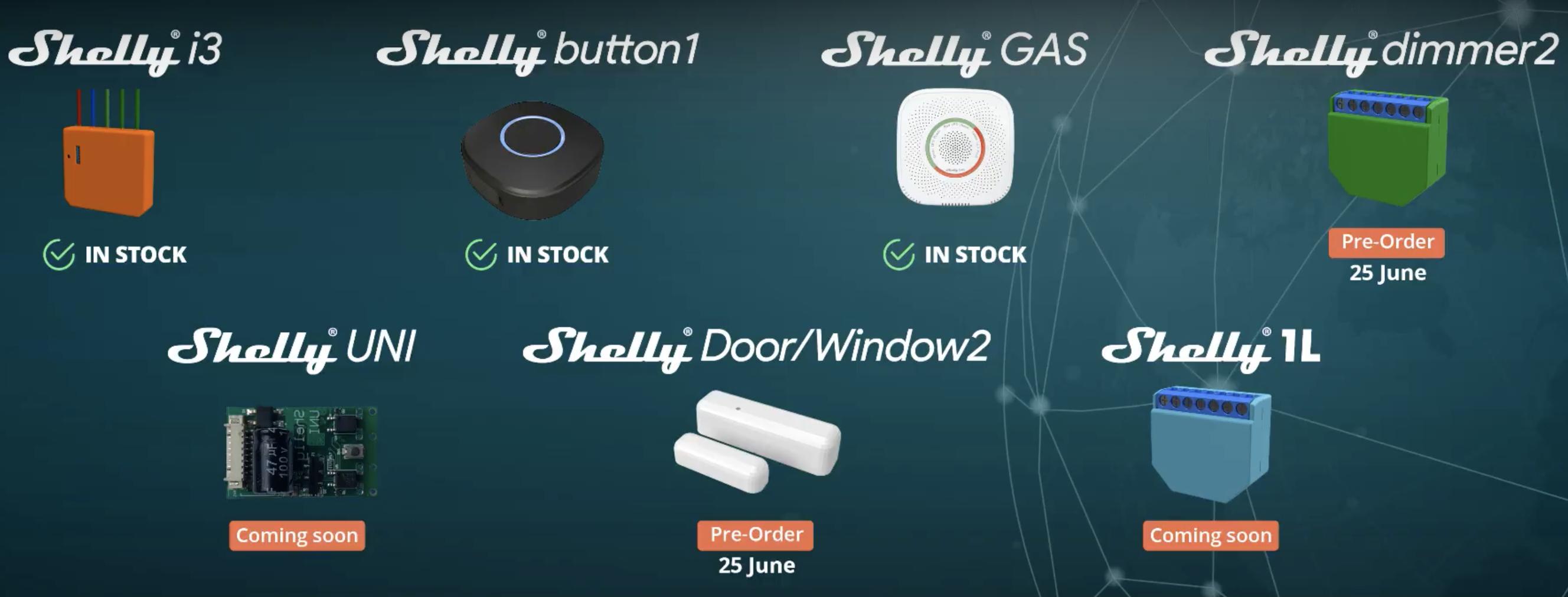 Shelly Új Termékek 2020 Nyár