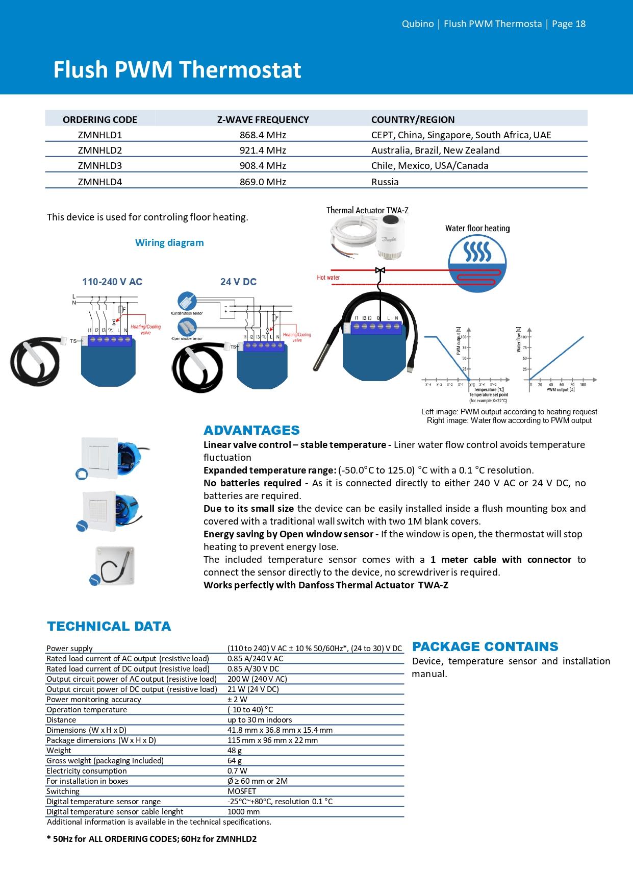 Qubino Flush PWM Thermostat
